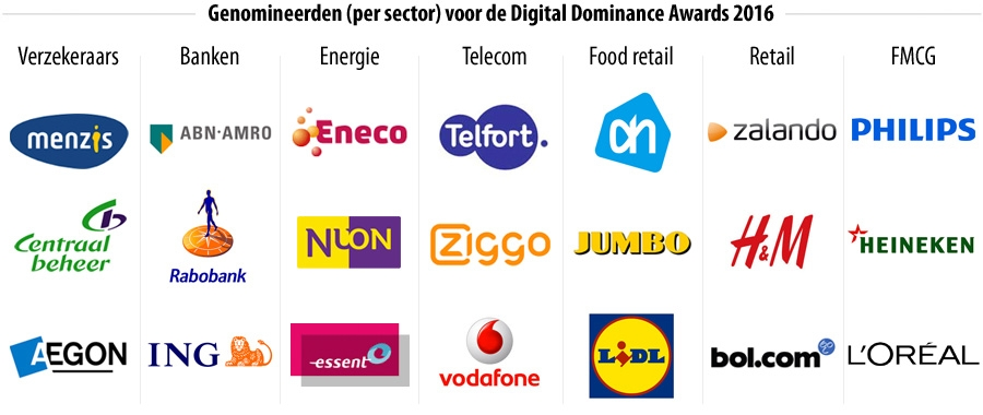 Genomineerden voor de Digital Dominance Awards 2016