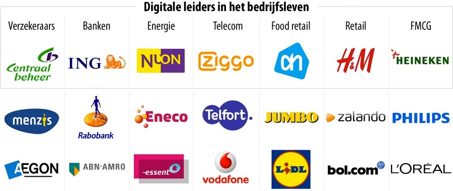 Winnaars van de Digital Dominance Award