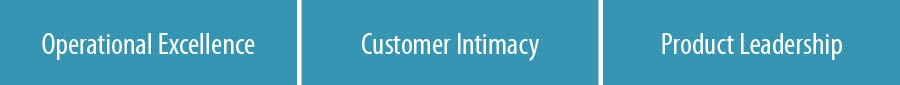 Operational Excellence, Customer Intimacy en Product Leadership