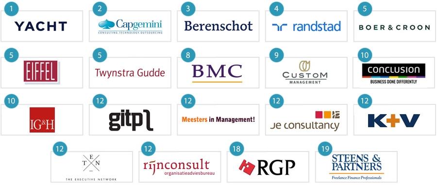 de beste interim management en detacheerders van nederlandmt 100 interim management 2016