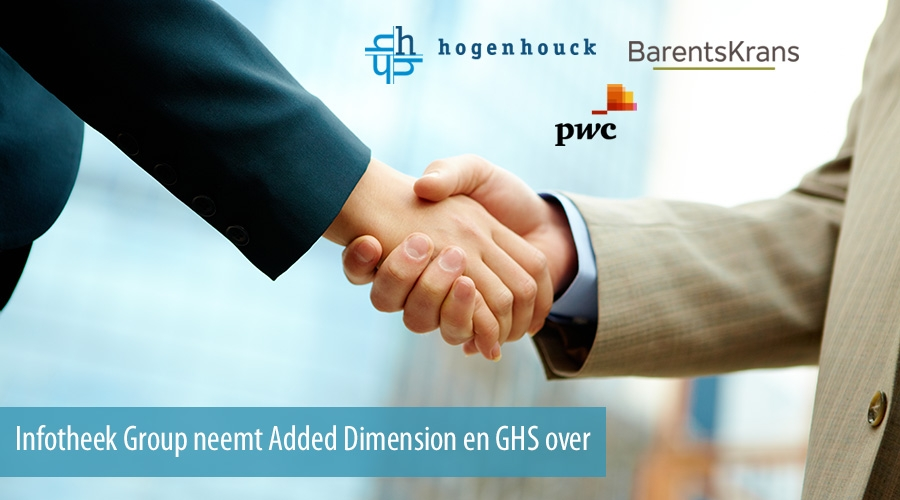 Infotheek Group neemt Added Dimension en GHS over