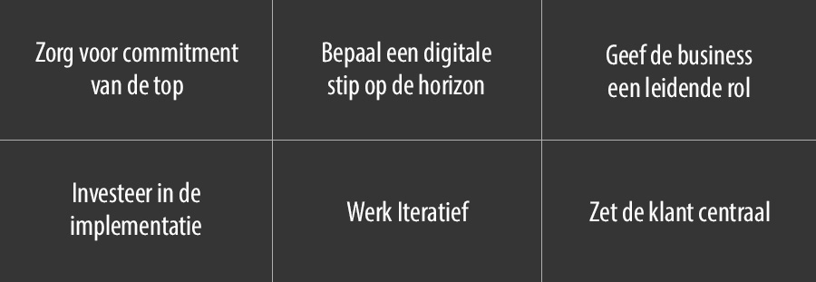 Zes succesfactoren voor digitale transformaties