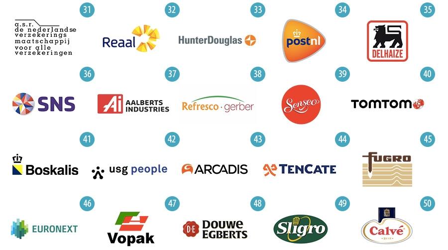 top 31-50 meest waardevolle bedrijven | merken van Nederland