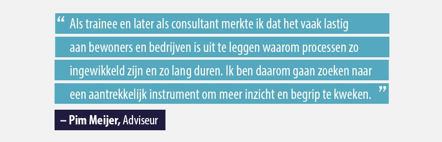 Quote Pim Meijer