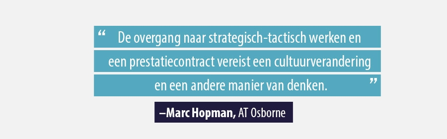 Quote Marc Hopman
