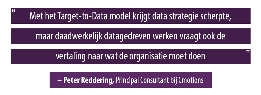 Quote Peter Reddering, Principal Consultant bij Cmotions