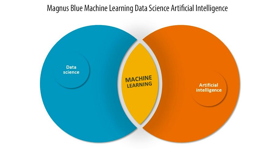Magnus Blue Machine Learning Data Science Artificial Intelligence