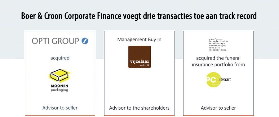 Boer & Croon Corporate Finance voegt drie transacties toe aan track record