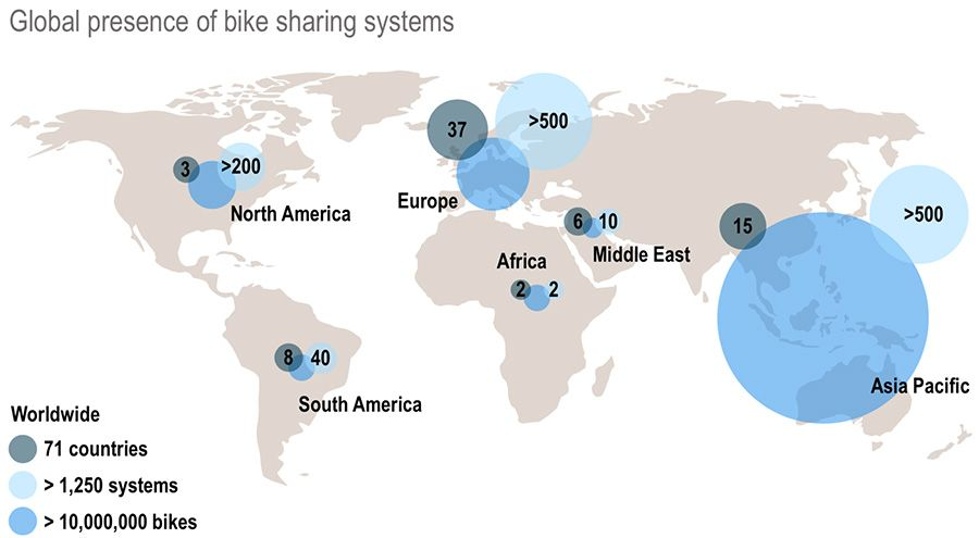 Global presence of bike sharing systems