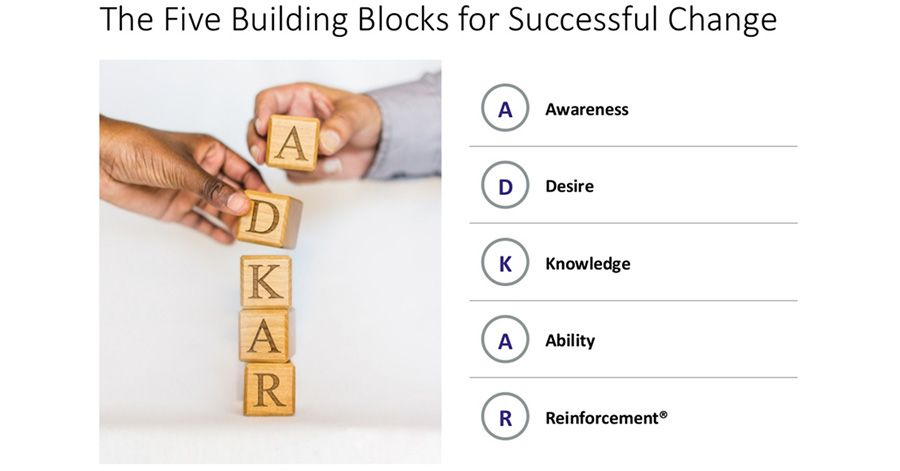 The five building blocks for succesful change