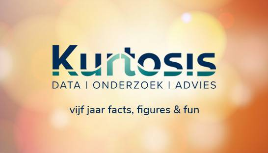 Databureau Kurtosis viert lustrum: vijf jaar facts, figures & fun