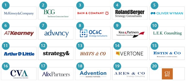 20 most prestigious strategy consulting firms in France