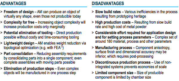 Advantages - Additive Manufacturing