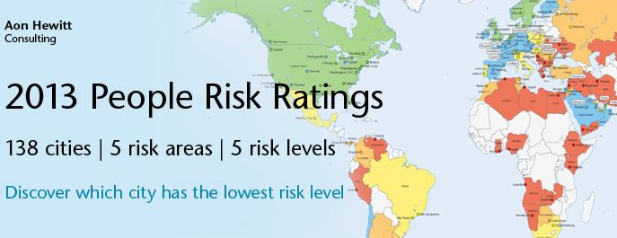 Aon Hewitt - People Risk Index 2013