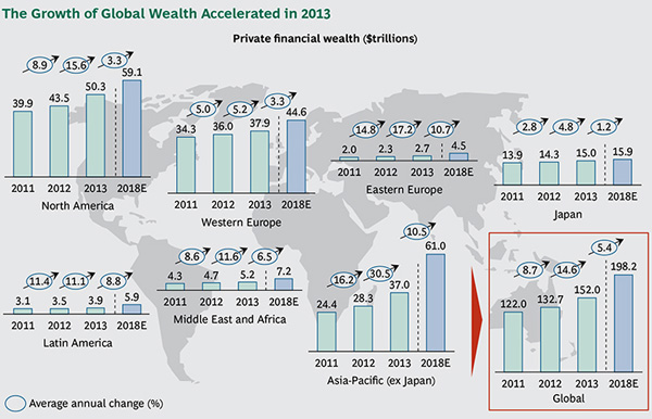 BCG - Global Wealth 1
