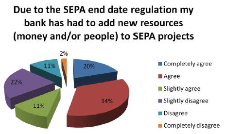 Clear2Pay - Sepa Survey (1)