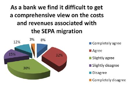 Clear2Pay - Sepa Survey (2)