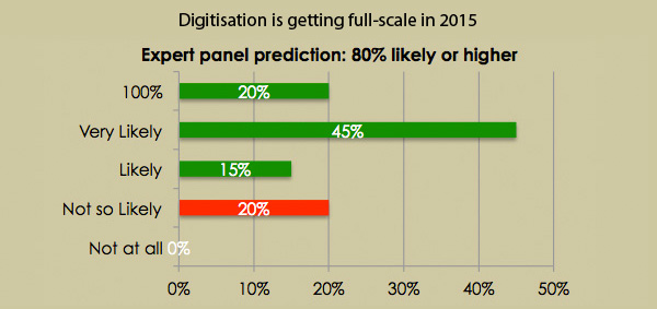 Digitisation is getting full scale in 2015
