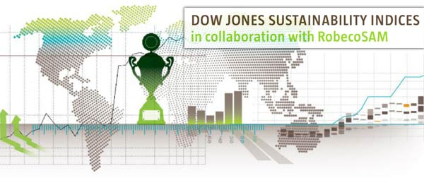 Dow Jones Sustainability Index World