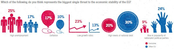 Economic threat profile