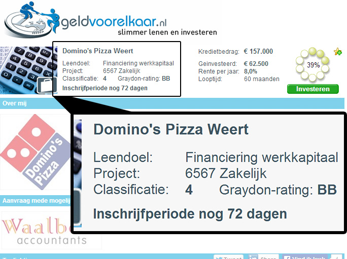 Geldvoorelkaar rating