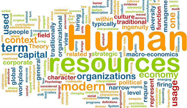 Human Resources tagcloud
