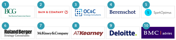 MT100 - Top 10 strategie adviesbureaus van Nederland