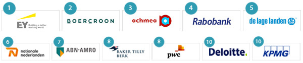 MT100 - Top10 financiele adviesbureaus
