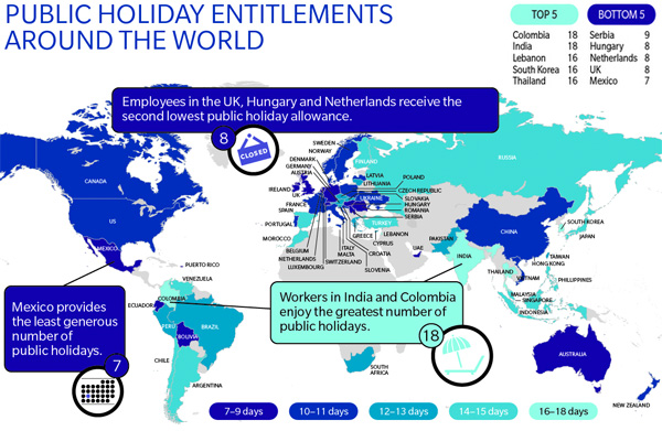 Public Holiday Entitlements around the World