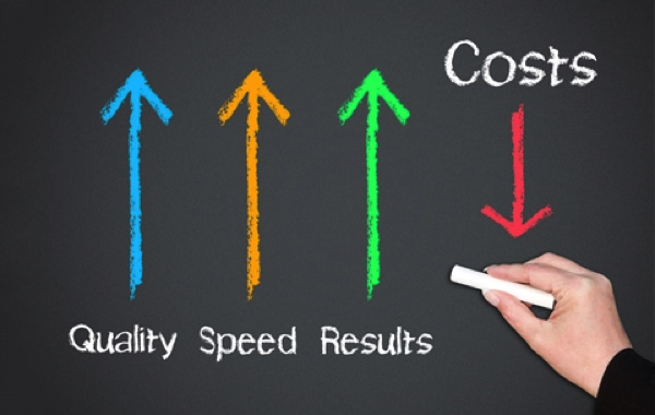 Quality, Speed, Results, Costs
