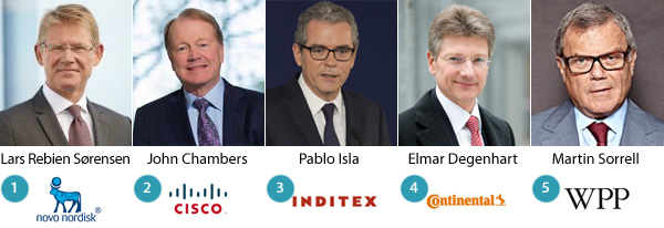 Top 5 Best Performing CEOs in the world