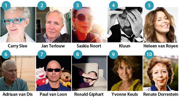 Citaten Bekende Schrijvers : Boeken top populairste schrijvers van nederland