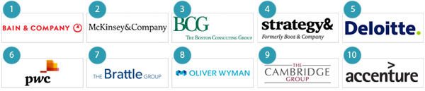 Vault Top 10 Consulting Firms